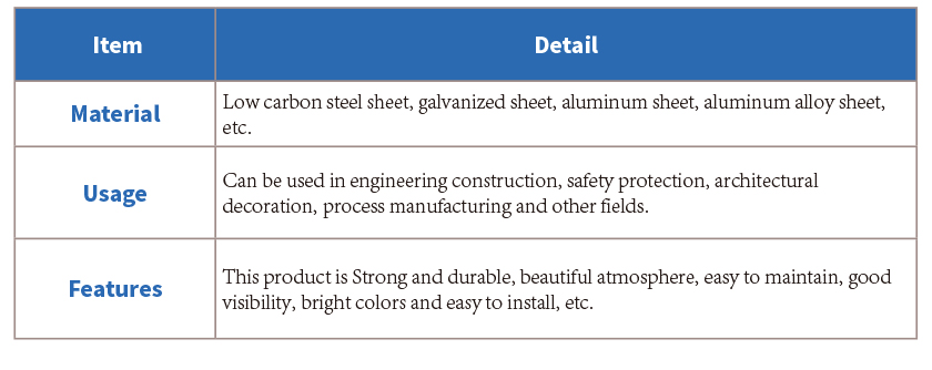 Coated Expanded metal sheet detail specification