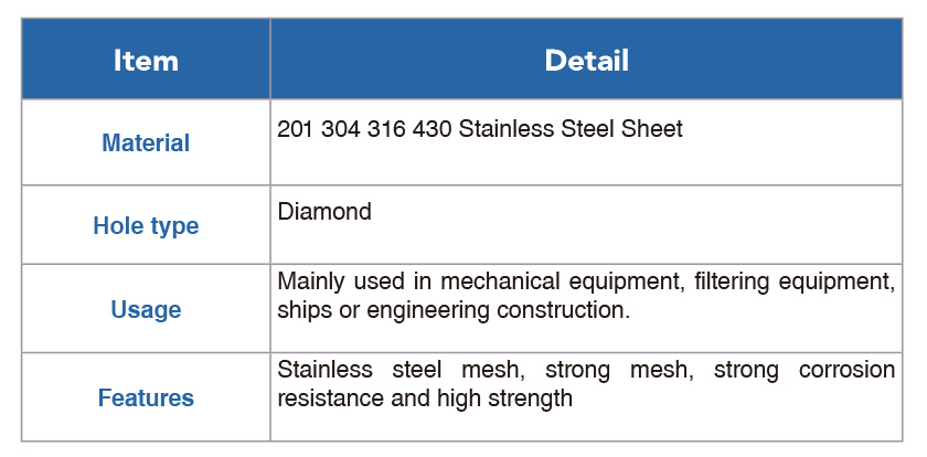 Stainless Steel Expanded Metal Mesh detail specification