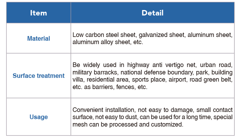 Fence Expanded Metal Mesh detail specification