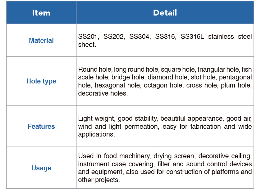 Stainless steel perforated sheet detail description