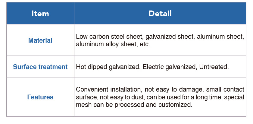 Frame Expanded Metal Mesh detail specifications